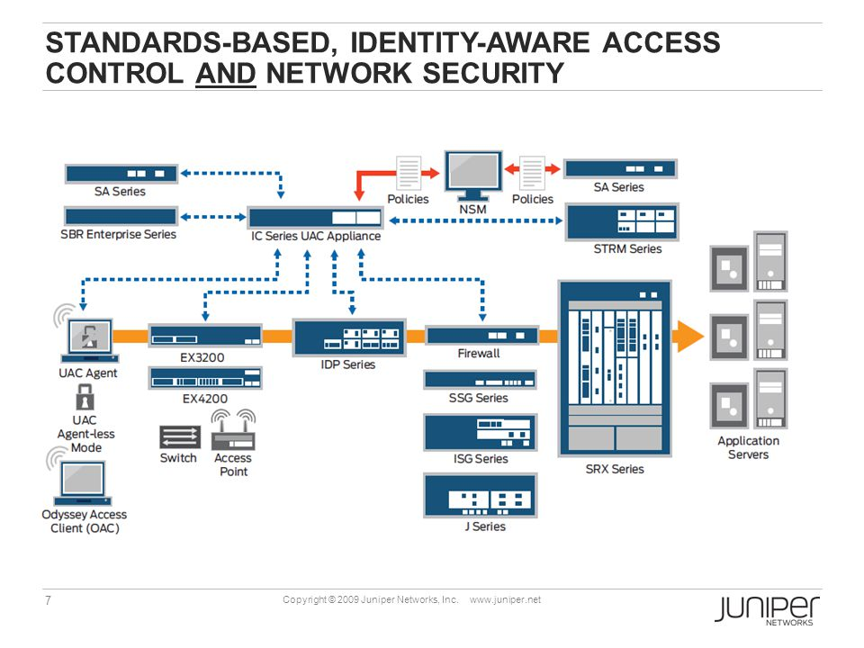 7 Copyright © 2009 Juniper Networks, Inc.