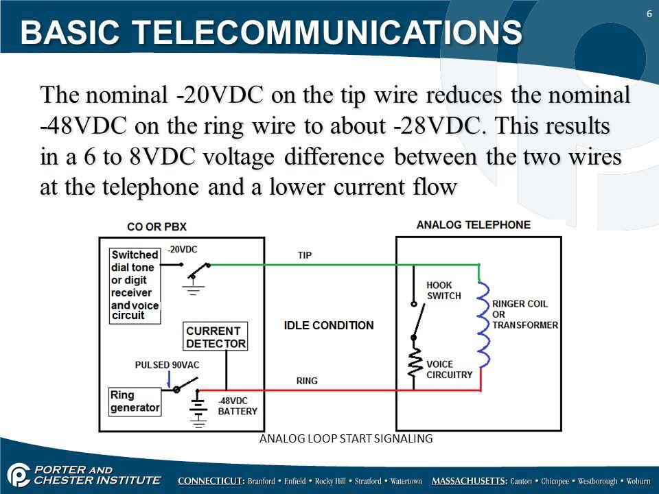 7 ON HOOK TO O OFF HOOK BASIC TELECOMMUNICATIONS