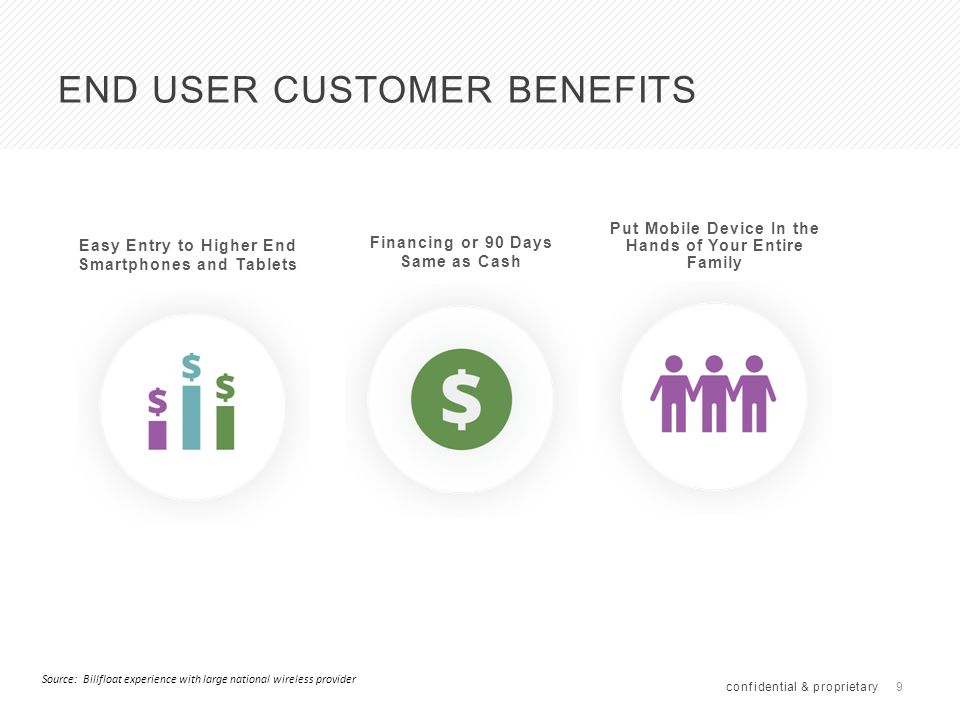 9 END USER CUSTOMER BENEFITS confidential & proprietary Put Mobile Device In the Hands of Your Entire Family Financing or 90 Days Same as Cash Easy En