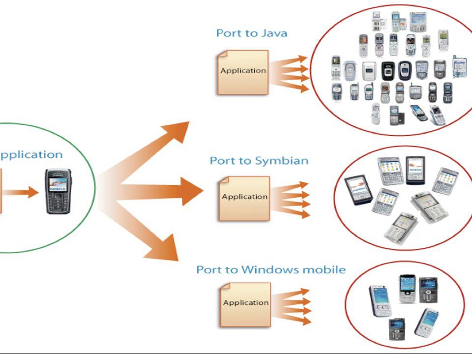 Native vs hybrid vs web mobile Application Application Development For mobile Devices