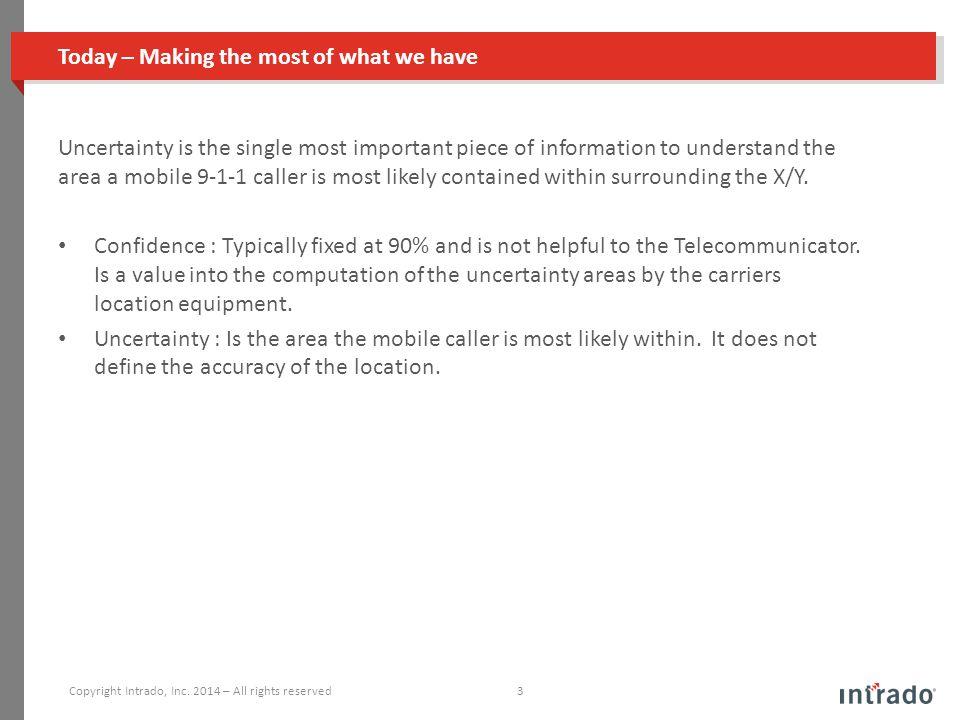 Understanding Uncertainty and Confidence Copyright Intrado, Inc.