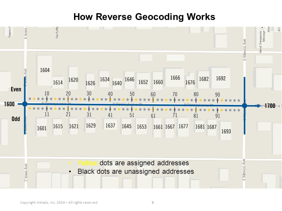 8 How Reverse Geocoding Works Yellow dots are assigned addresses Black dots are unassigned addresses