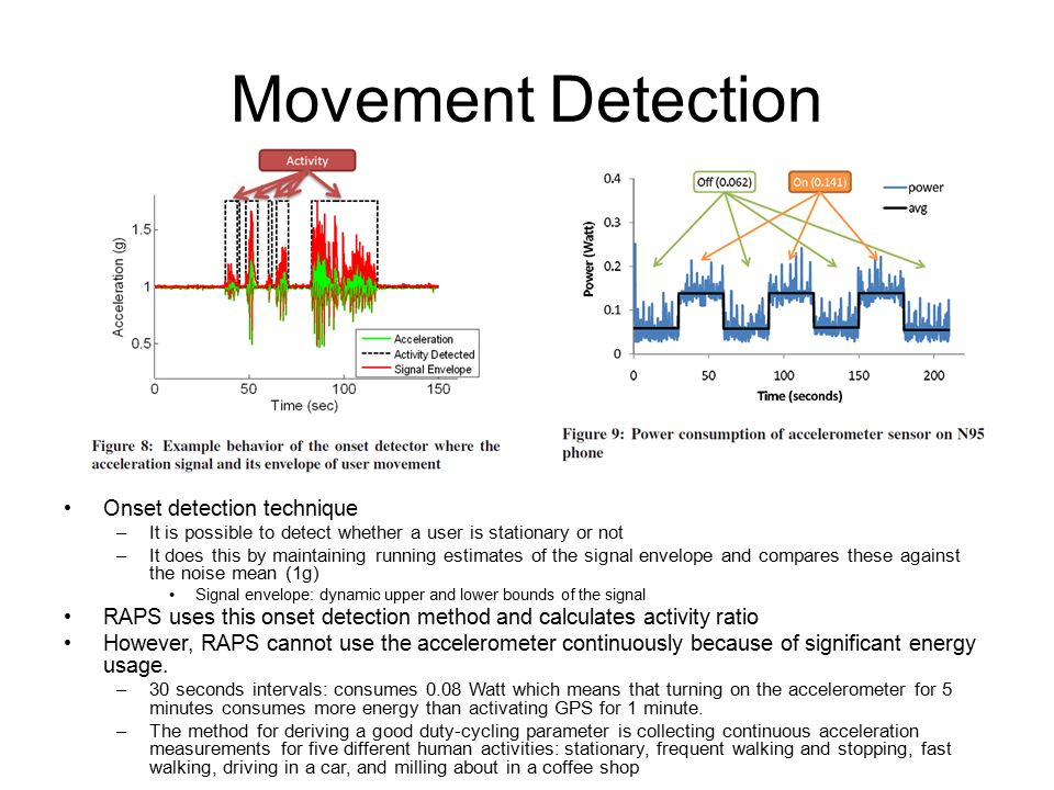 Movement Detection Onset detection technique –It is possible to detect whether a user is stationary or not –It does this by maintaining running estimates of the signal envelope and compares these against the noise mean (1g) Signal envelope: dynamic upper and lower bounds of the signal RAPS uses this onset detection method and calculates activity ratio However, RAPS cannot use the accelerometer continuously because of significant energy usage.