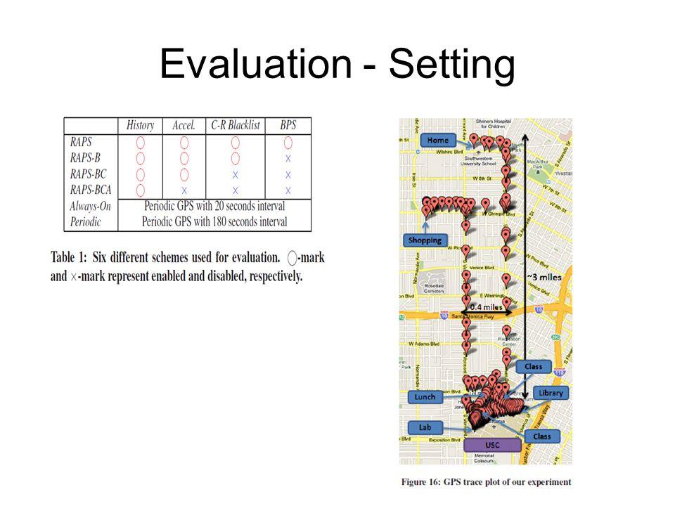 Evaluation - Setting