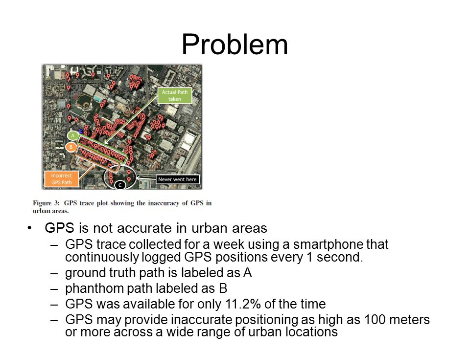 Problem GPS is not accurate in urban areas –GPS trace collected for a week using a smartphone that continuously logged GPS positions every 1 second.