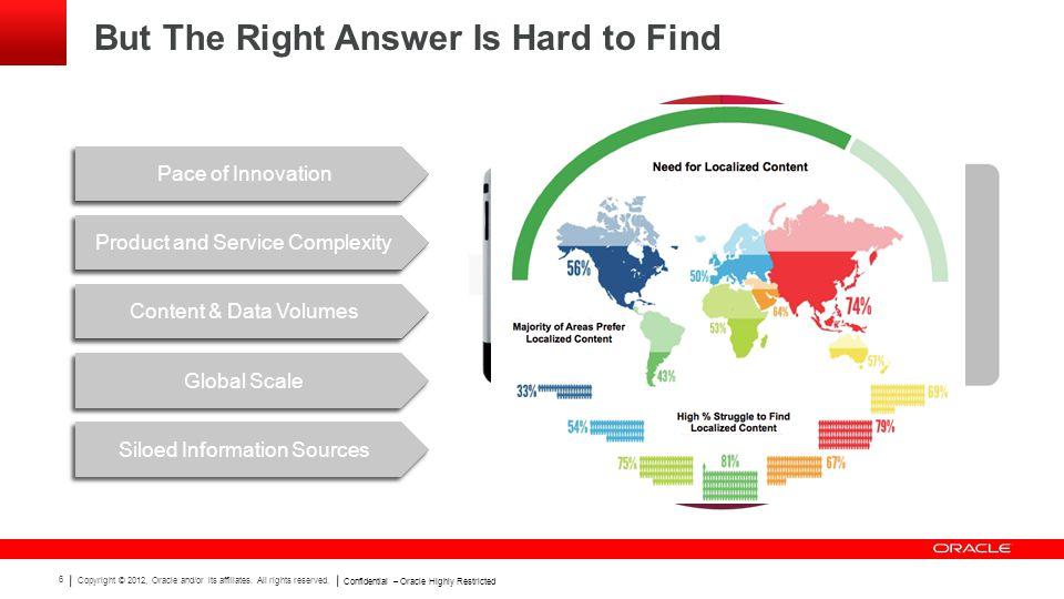 Oracle Knowledge