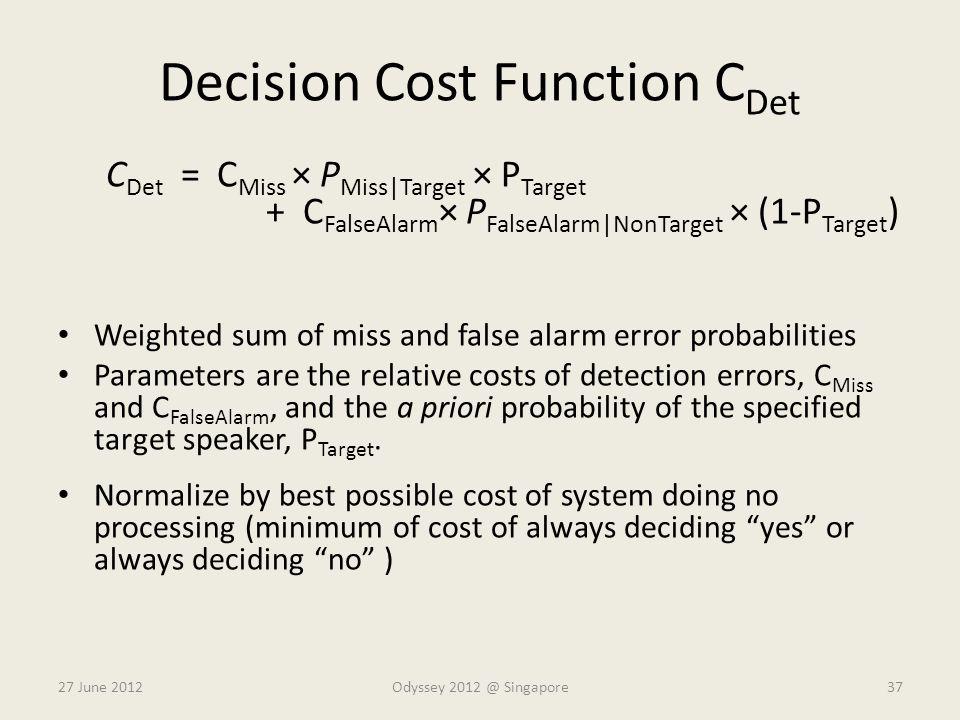 Decision Cost Function C Det C Det = C Miss × P Miss|Target × P Target + C FalseAlarm × P FalseAlarm|NonTarget × (1-P Target ) Weighted sum of miss an