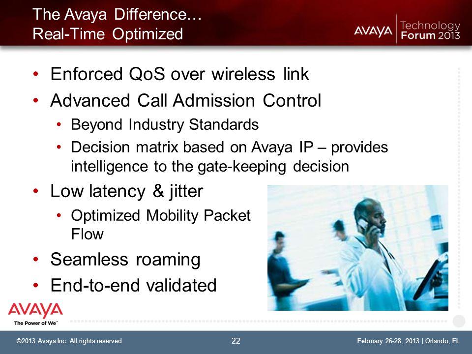©2013 Avaya Inc. All rights reservedFebruary 26-28, 2013 | Orlando, FL©2013 Avaya Inc.