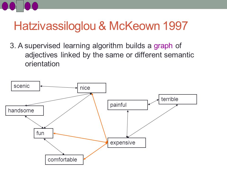 103 Hatzivassiloglou & McKeown 1997 3.