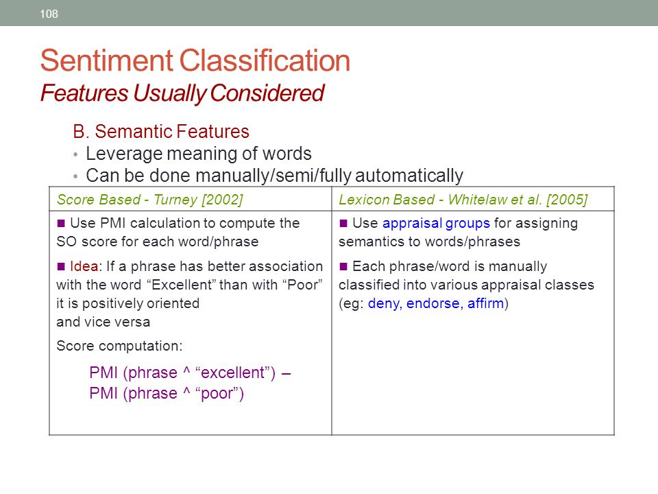 108 Sentiment Classification Features Usually Considered B.