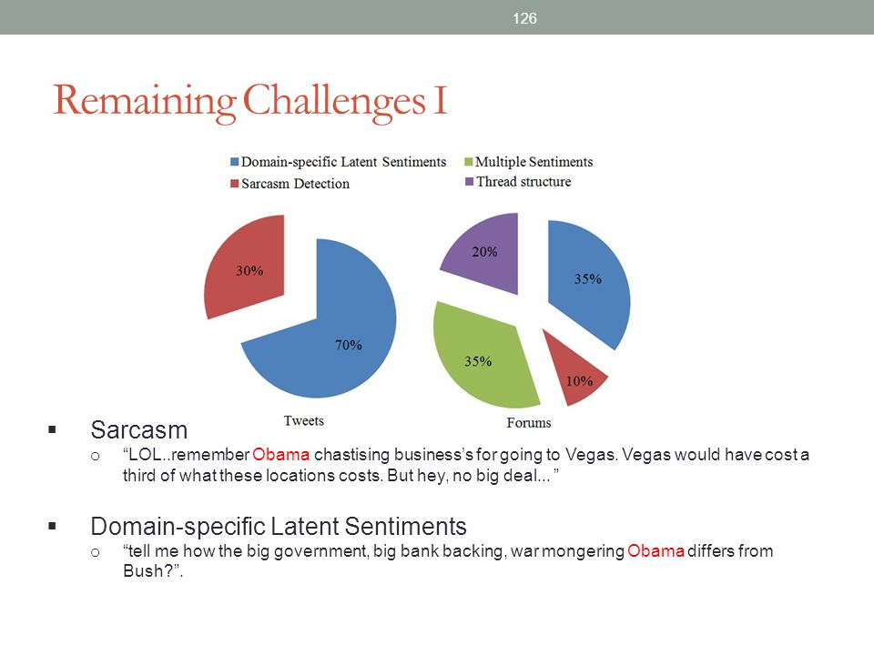 126 Remaining Challenges I  Sarcasm o LOL..remember Obama chastising business's for going to Vegas.