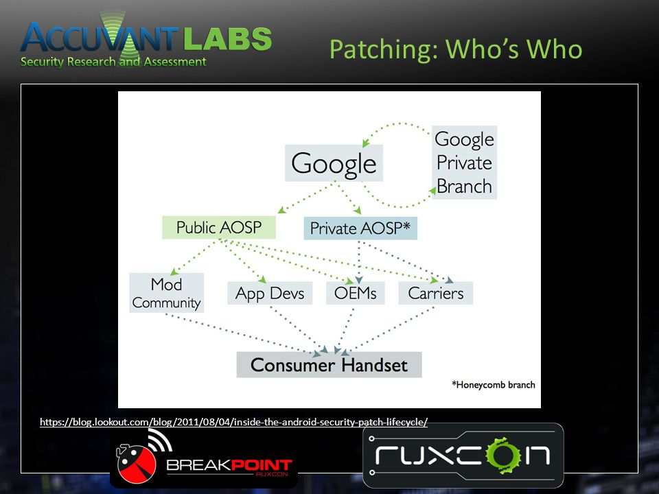 Patching: Who's Who https://blog.lookout.com/blog/2011/08/04/inside-the-android-security-patch-lifecycle/
