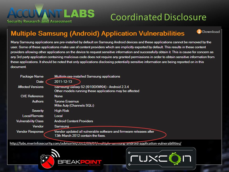Coordinated Disclosure http://labs.mwrinfosecurity.com/advisories/2012/09/07/multiple-samsung-android-application-vulnerabilities/