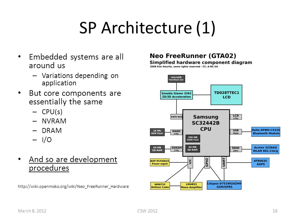 SP Architecture (1) Embedded systems are all around us – Variations depending on application But core components are essentially the same – CPU(s) – NVRAM – DRAM – I/O And so are development procedures http://wiki.openmoko.org/wiki/Neo_FreeRunner_Hardware March 8, 2012CSW 201216