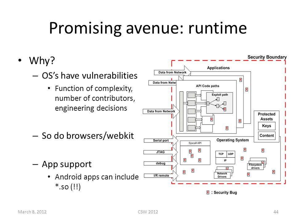 Promising avenue: runtime Why.