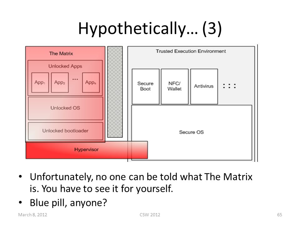 Hypothetically… (3) Unfortunately, no one can be told what The Matrix is.