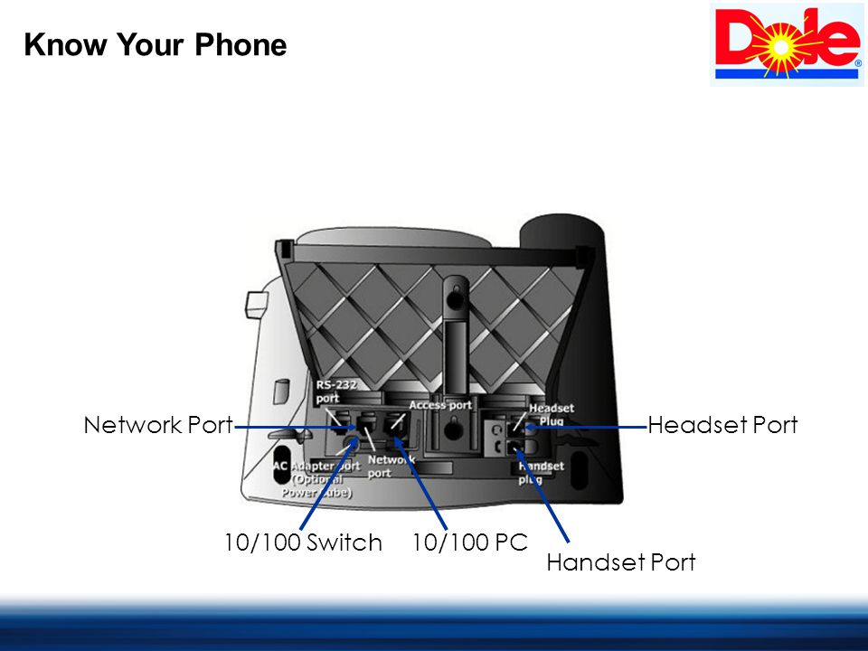 Know Your Phone Network Port Handset Port Headset Port 10/100 PC10/100 Switch