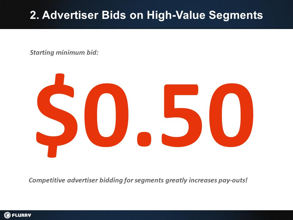 2. Advertiser Bids on High-Value Segments $0.50 Starting minimum bid: Competitive advertiser bidding for segments greatly increases pay-outs!