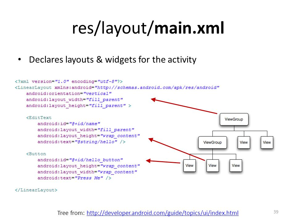 res/layout/main.xml Declares layouts & widgets for the activity 39 Tree from: http://developer.android.com/guide/topics/ui/index.htmlhttp://developer.android.com/guide/topics/ui/index.html
