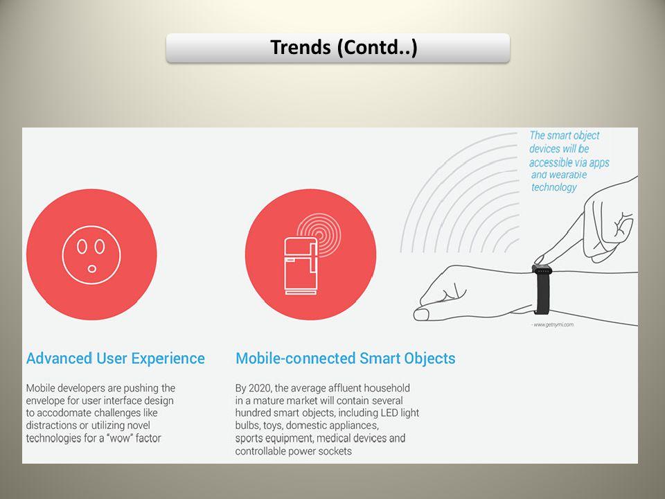 Trends (Contd..)