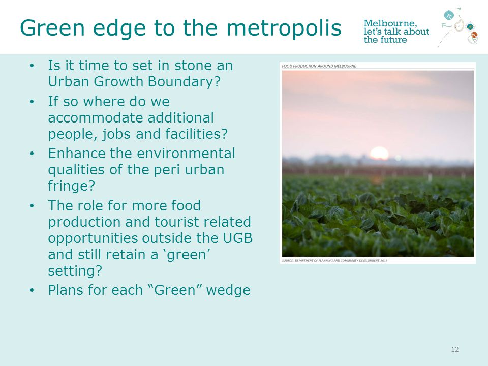 Is it time to set in stone an Urban Growth Boundary.