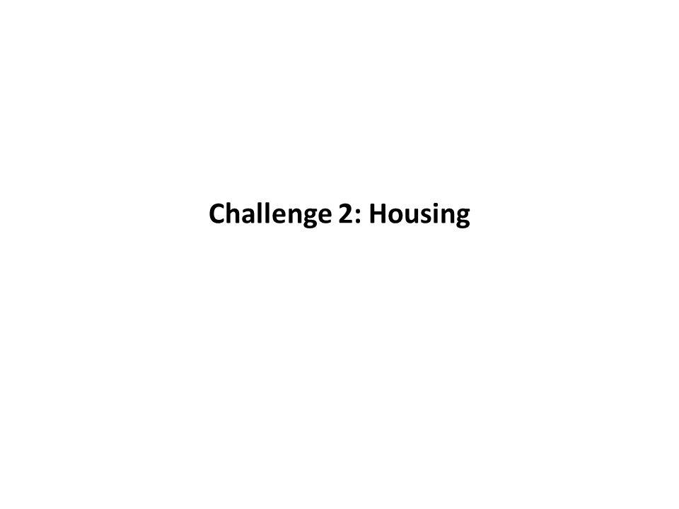 Challenge 2: Housing