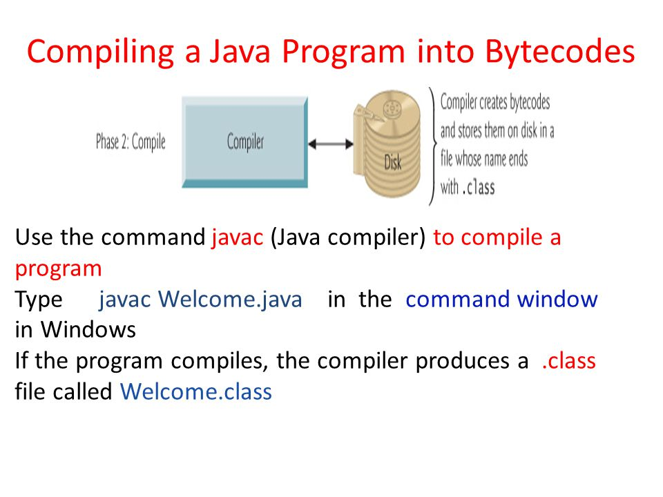 Compiling a Java Program into Bytecodes Use the command javac (Java compiler) to compile a program Type javac Welcome.java in the command window in Wi