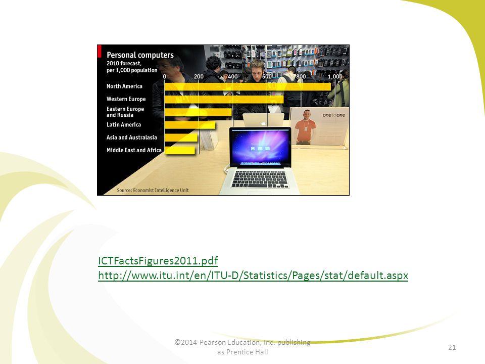 21 ICTFactsFigures2011.pdf http://www.itu.int/en/ITU-D/Statistics/Pages/stat/default.aspx