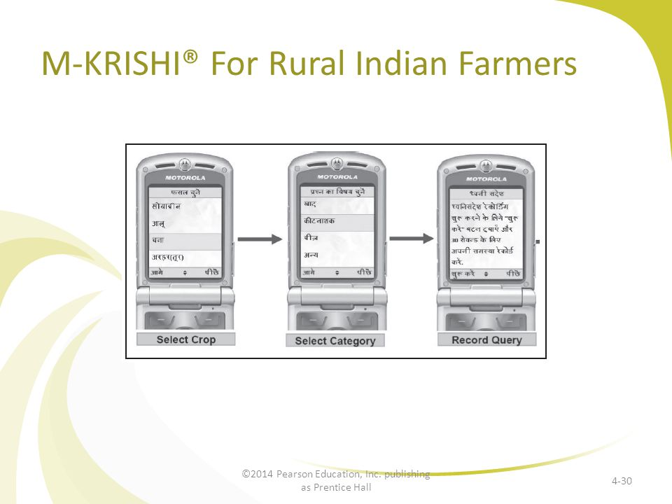M-KRISHI® For Rural Indian Farmers ©2014 Pearson Education, Inc. publishing as Prentice Hall 4-30