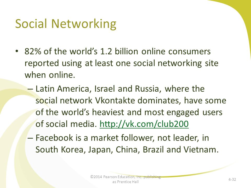 Social Networking 82% of the world's 1.2 billion online consumers reported using at least one social networking site when online. – Latin America, Isr