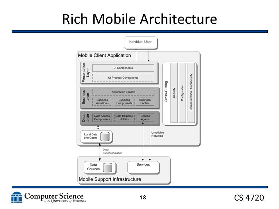 CS 4720 Rich Mobile Architecture 18