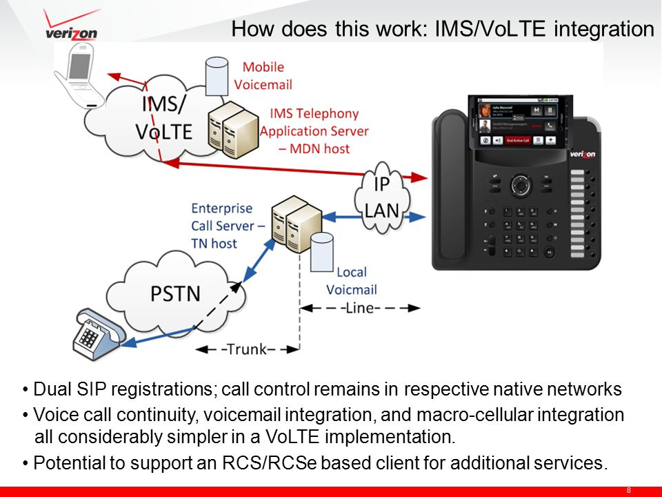 8 How does this work: IMS/VoLTE integration Dual SIP registrations; call control remains in respective native networks Voice call continuity, voicemail integration, and macro-cellular integration all considerably simpler in a VoLTE implementation.