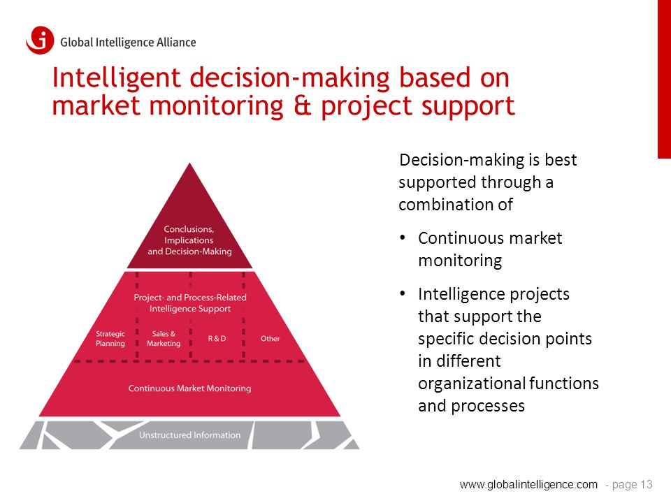 www.globalintelligence.com Intelligent decision-making based on market monitoring & project support Decision-making is best supported through a combin