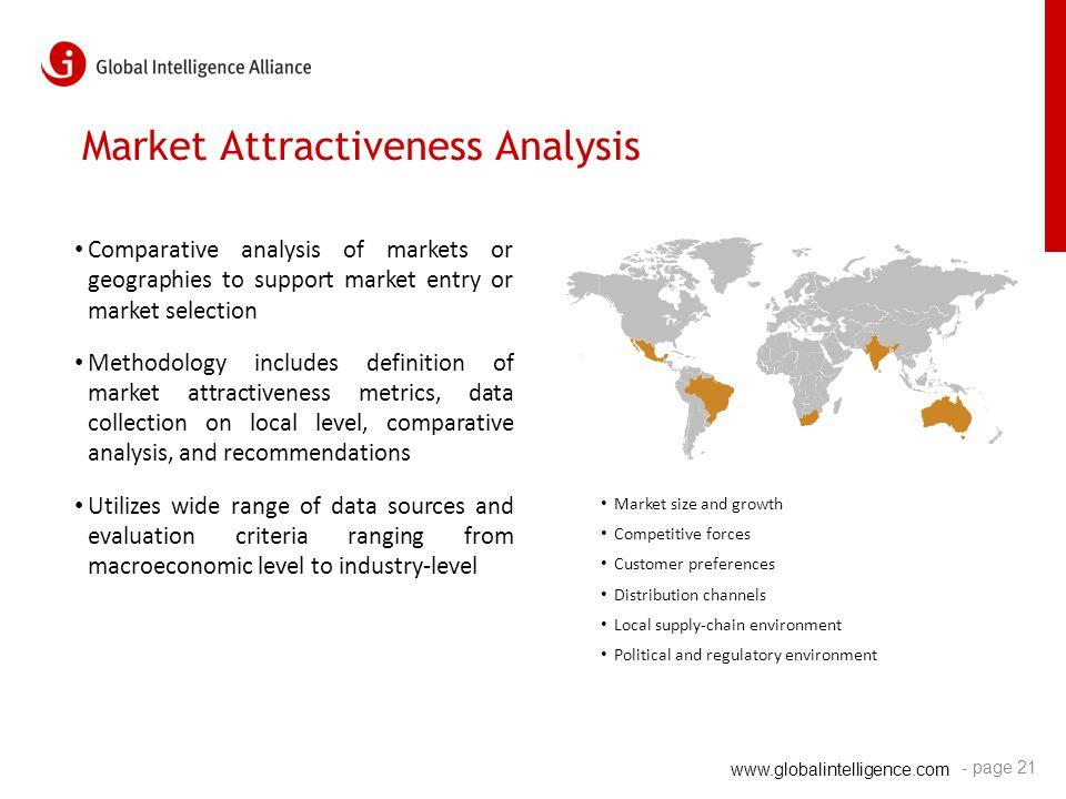 www.globalintelligence.com Market Attractiveness Analysis Comparative analysis of markets or geographies to support market entry or market selection M