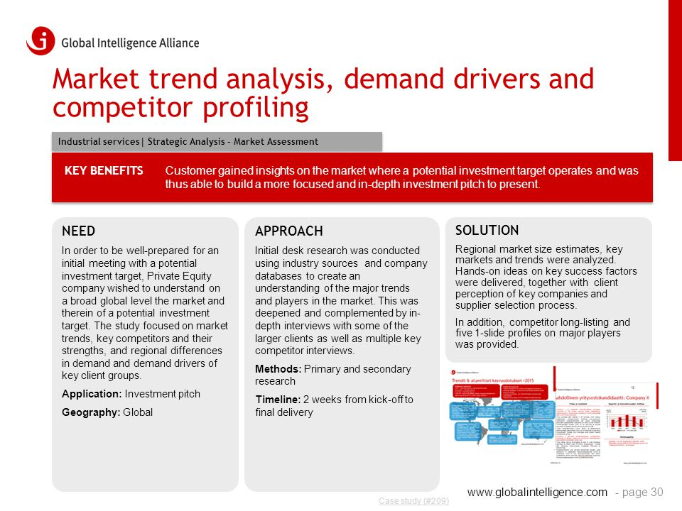 www.globalintelligence.com Market trend analysis, demand drivers and competitor profiling - page 30 NEED In order to be well-prepared for an initial m