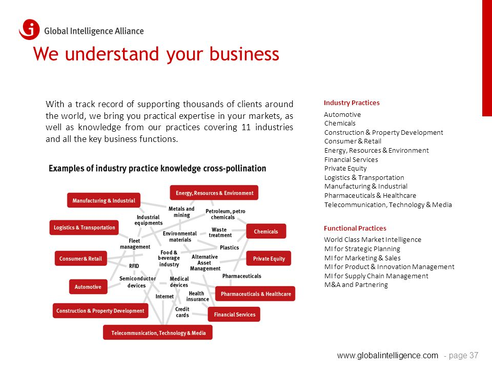 www.globalintelligence.com We understand your business With a track record of supporting thousands of clients around the world, we bring you practical