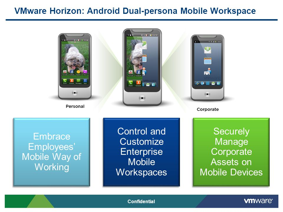 VMware Horizon Managed iOS Workspace (under development) Confidential Policy-based managed collection of corporate resources on the device – apps, files and data o Authentication to control access to device and enterprise services o Protection against data loss o Governance, lifecycle management and distribution of enterprise approved apps Secure utility apps: e-mail, browser, etc.