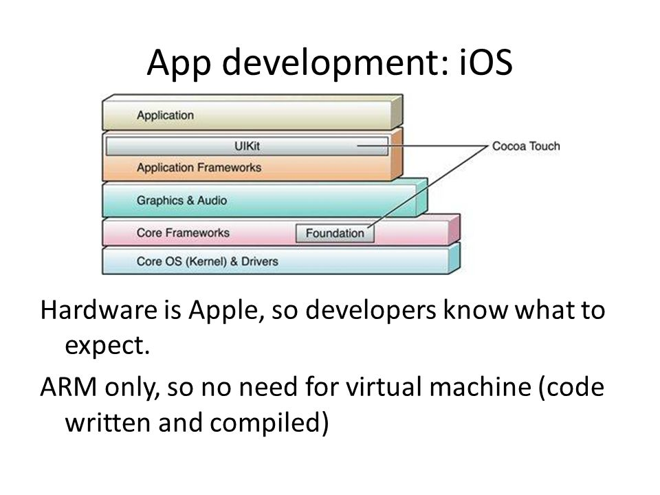 App development: iOS Hardware is Apple, so developers know what to expect.