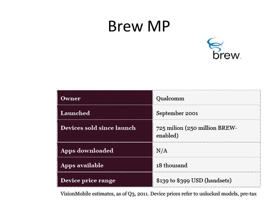 Brew MP