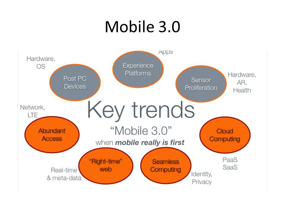 Mobile 3.0