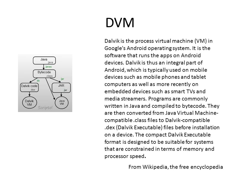 DVM Dalvik is the process virtual machine (VM) in Google s Android operating system.
