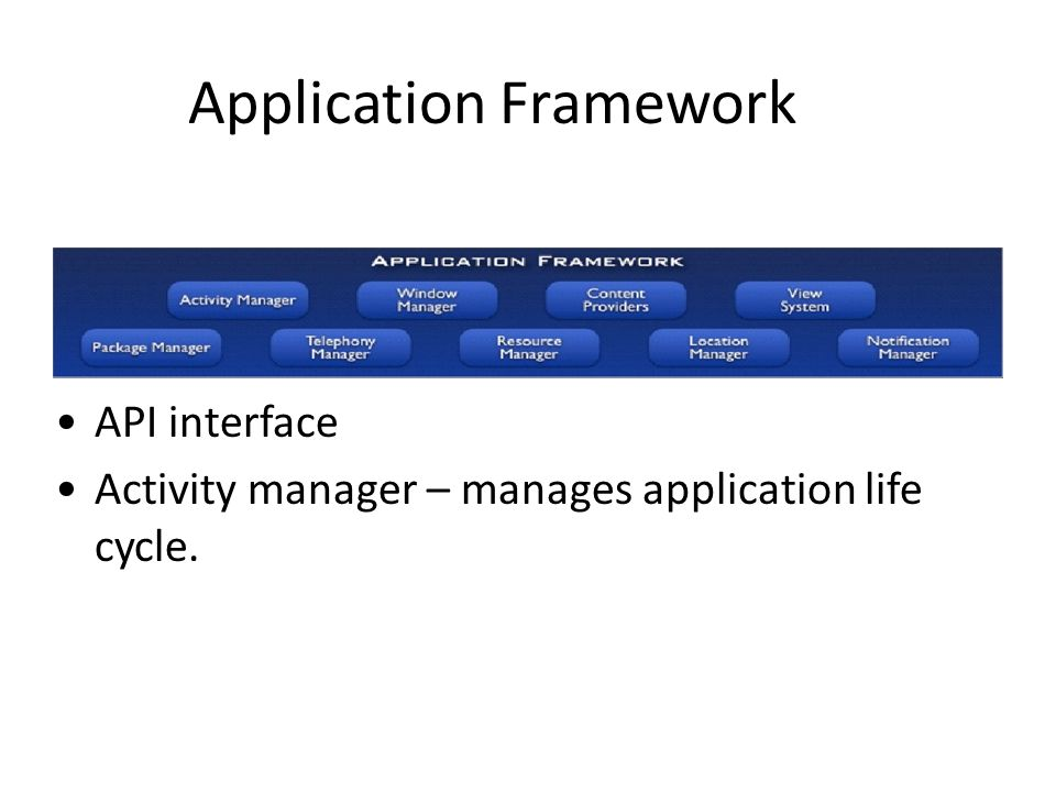 Application Framework API interface Activity manager – manages application life cycle.
