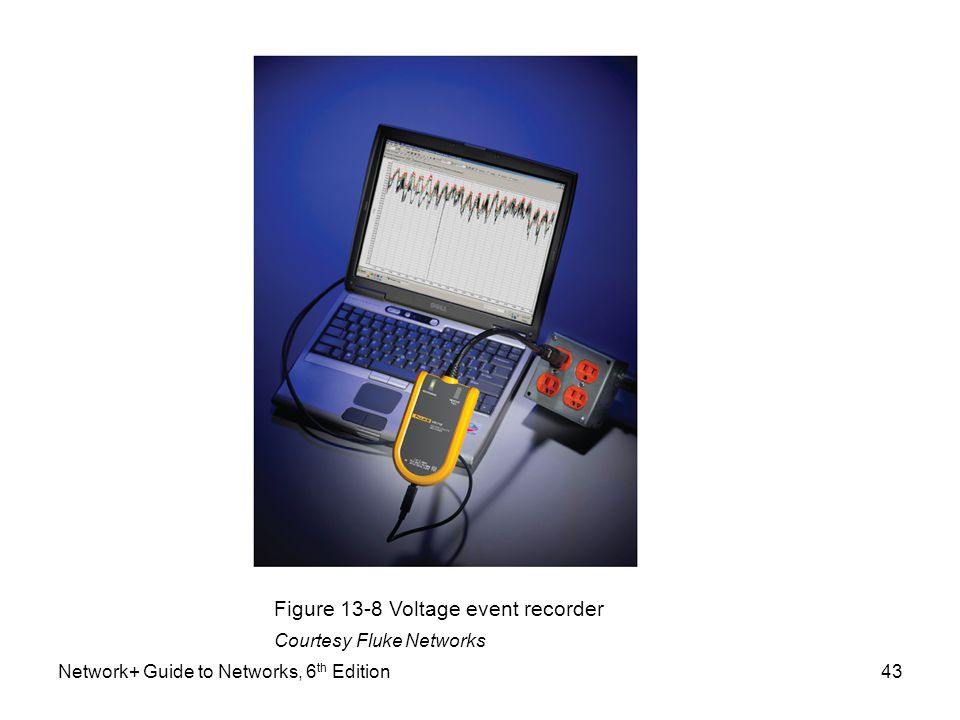 Network+ Guide to Networks, 6 th Edition43 Figure 13-8 Voltage event recorder Courtesy Fluke Networks