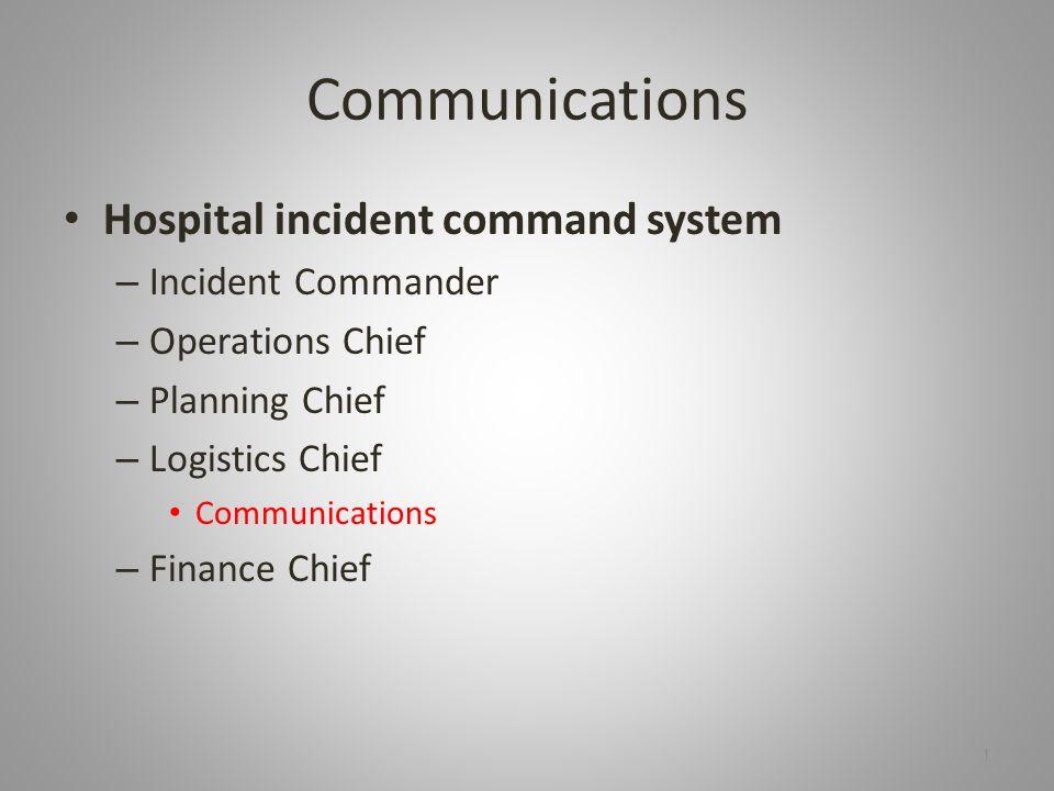 Hospital Talk Groups (Cont) 22 HOS-3104Good Samaritan Hospital HOS-3105Mercy Franciscan Hospital Mt.