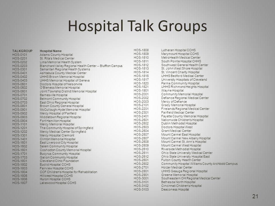 Hospital Talk Groups 21 TALKGROUPHospital Name HOS-0101Adams County Hospital HOS-0201St.