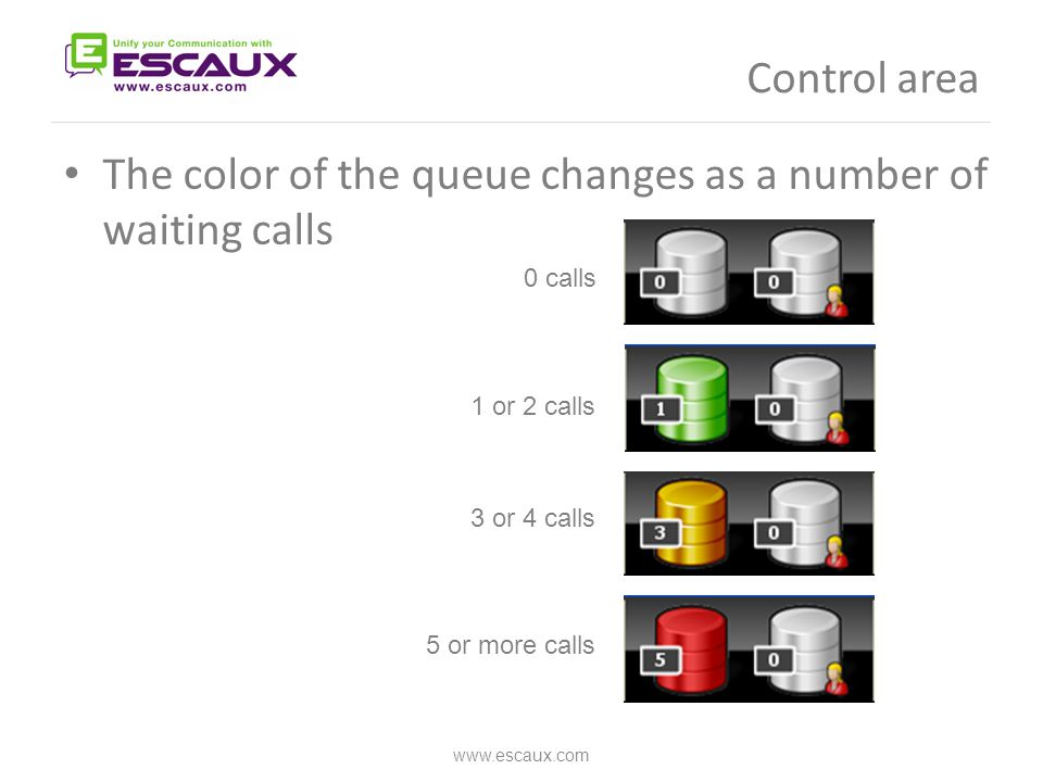 Control area www.escaux.com The color of the queue changes as a number of waiting calls 0 calls 1 or 2 calls 3 or 4 calls 5 or more calls