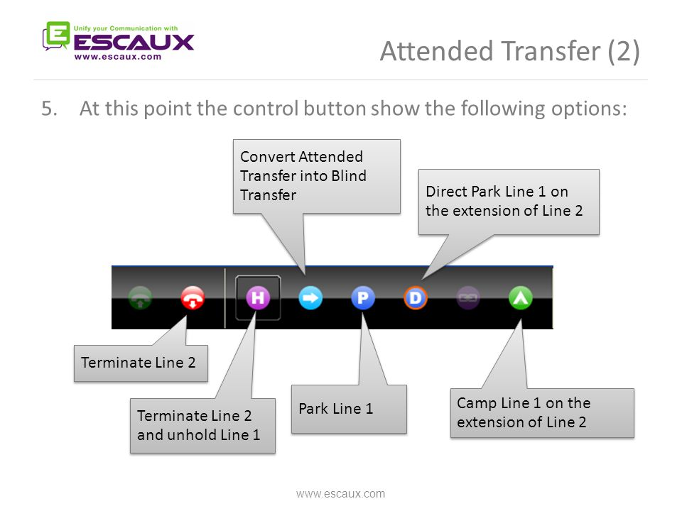Attended Transfer (2) www.escaux.com 5.At this point the control button show the following options: Terminate Line 2 Terminate Line 2 and unhold Line 1 Convert Attended Transfer into Blind Transfer Park Line 1 Direct Park Line 1 on the extension of Line 2 Camp Line 1 on the extension of Line 2