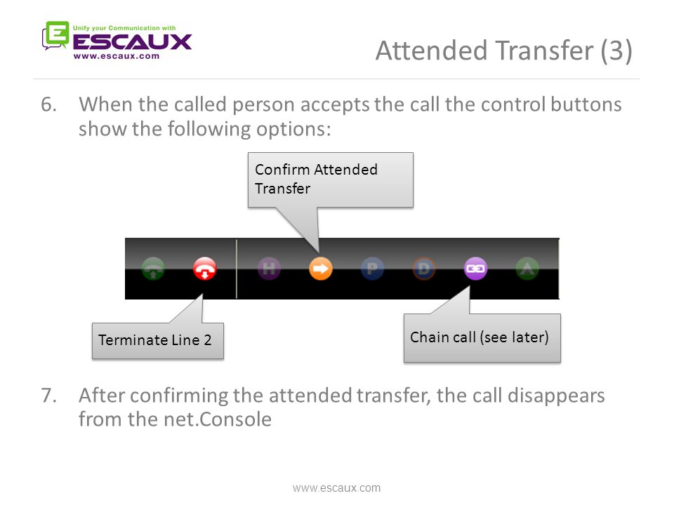 Attended Transfer (3) www.escaux.com 6.When the called person accepts the call the control buttons show the following options: 7.After confirming the attended transfer, the call disappears from the net.Console Terminate Line 2 Confirm Attended Transfer Chain call (see later)