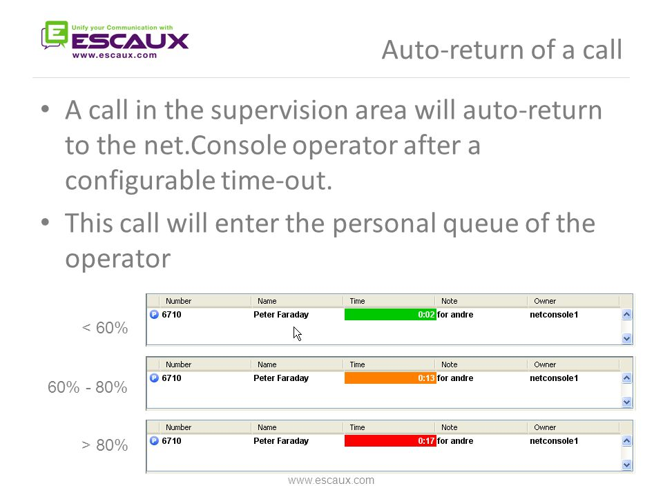 Auto-return of a call A call in the supervision area will auto-return to the net.Console operator after a configurable time-out.