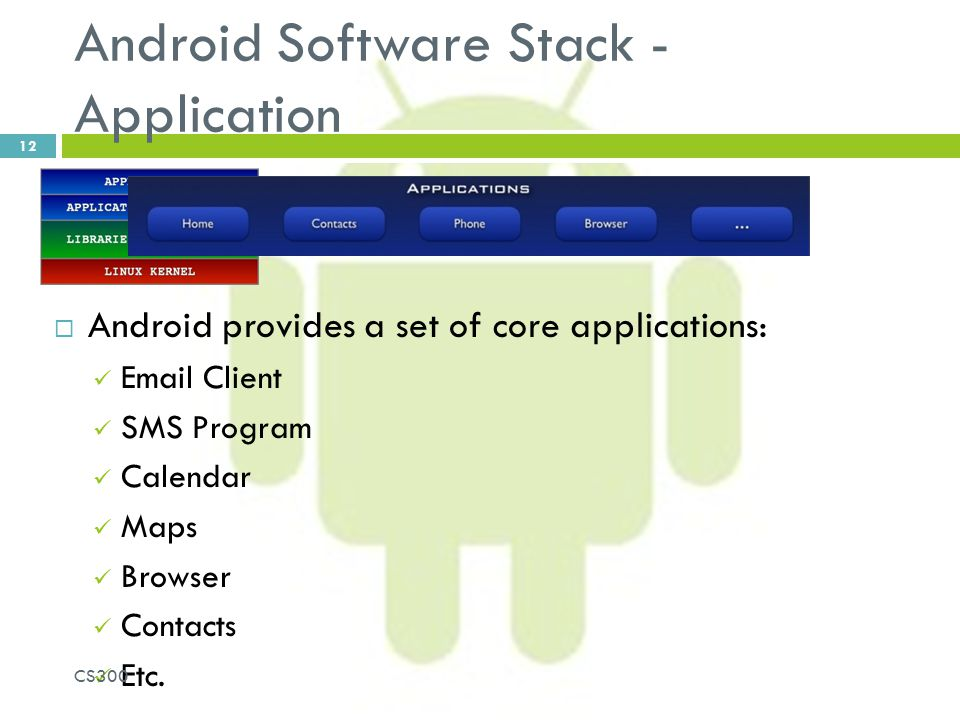 Android Software Stack - Application  Android provides a set of core applications: Email Client SMS Program Calendar Maps Browser Contacts Etc.  All